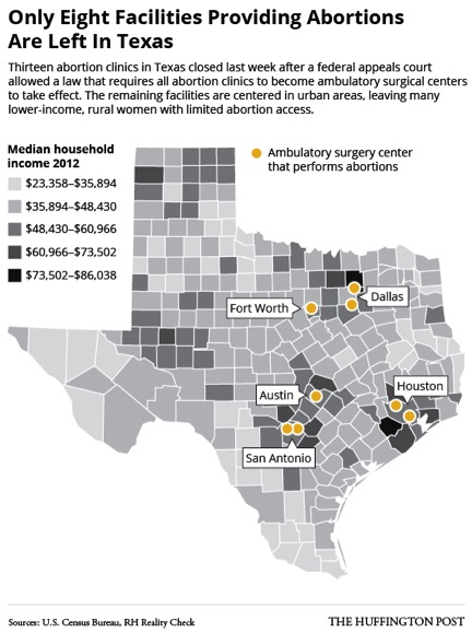 Texas Access Map