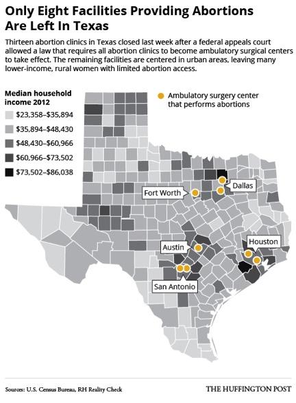 Texas Access Map